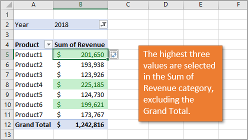 Top 3 Items in Sum of Revenue, excluding grand Total
