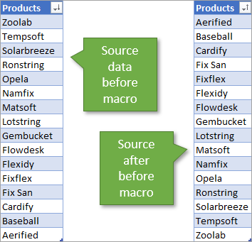 Source list sorted automatically with macro..