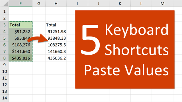 5 Keyboard Shortcuts to Paste Values in Excel - Excel Campus