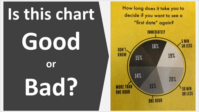 Good or Bad Pie Chart 640