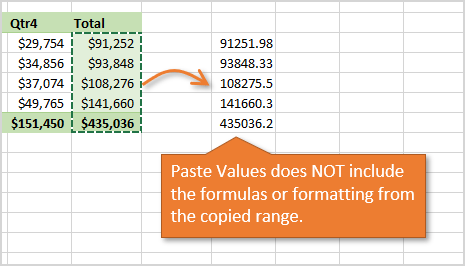 Paste Values Does Not Include Formulas or Formatting