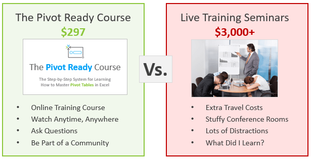 The Pivot Ready Course vs Live Seminars 297