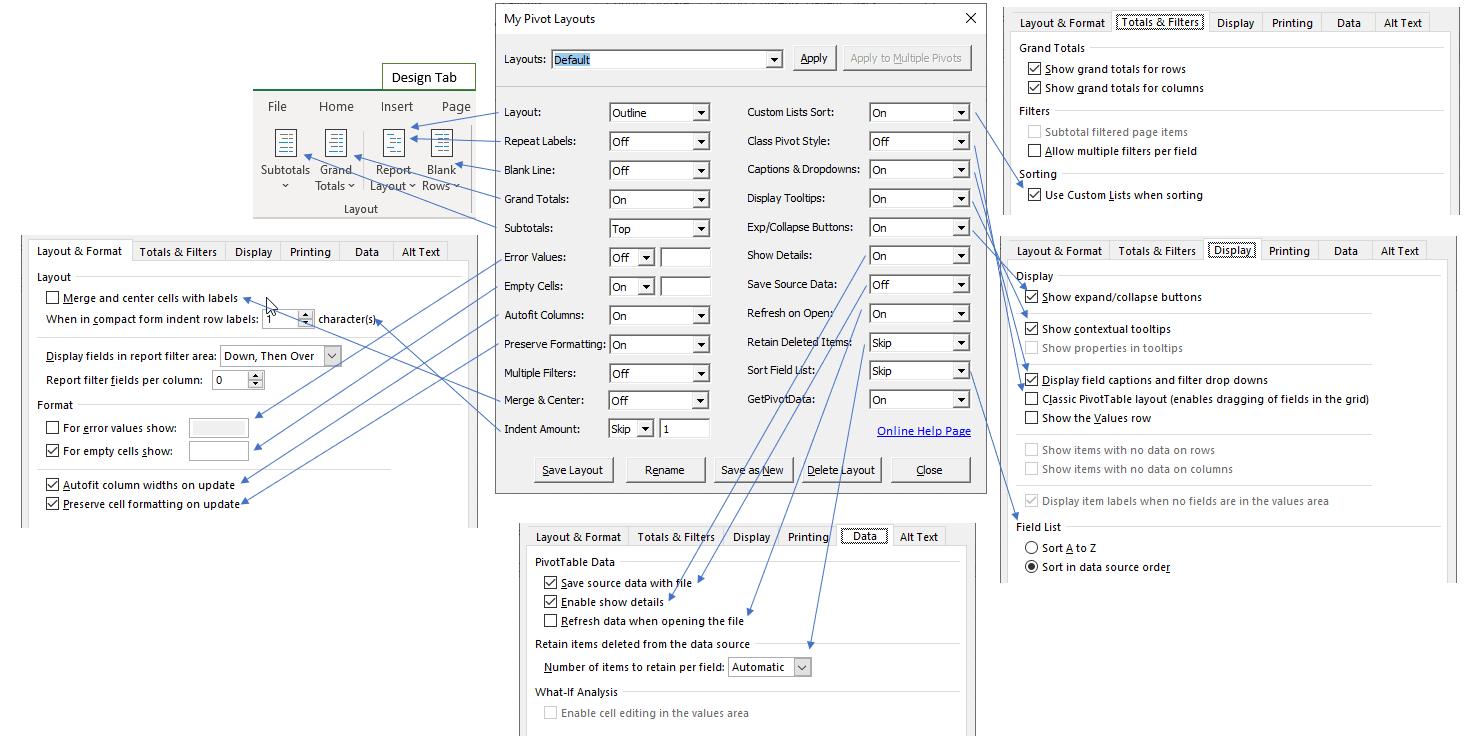 My Pivot Layouts Diagram