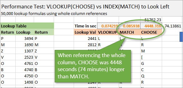 Match vs Choose Whole Column Referenced