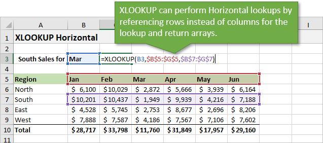 XLOOKUP Horizontal Lookup