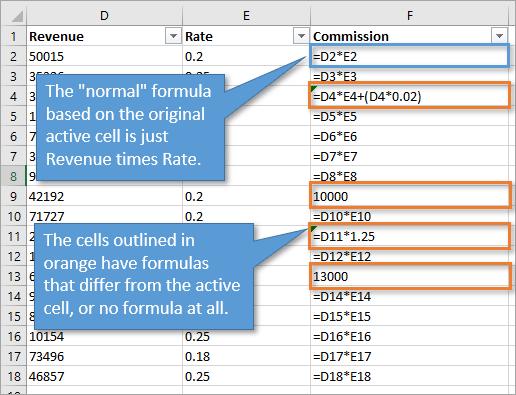 Ctrl Shift Backslash shortcut results with visible formulas