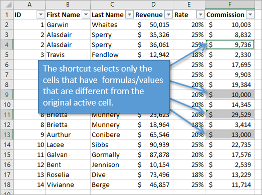 Ctrl Shift Backslash shortcut results