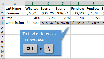 Select Row Differences in Excel with Ctrl  \ backslash