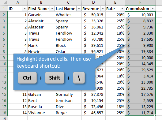 Select Column Differences in Excel with Ctrl Shift \ backslash