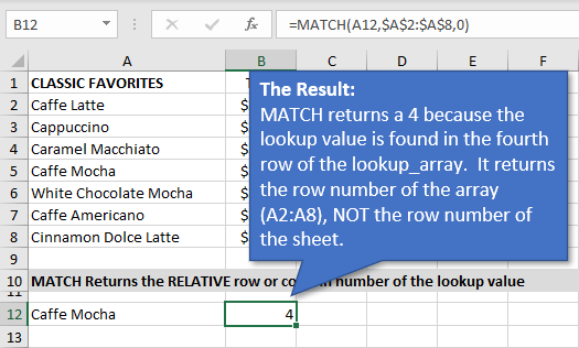 Result of the MATCH Function in Excel