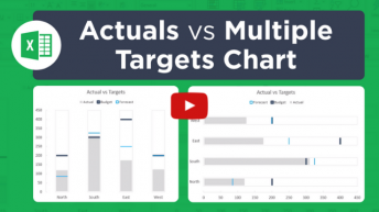 Actual vs Targets Chart in Excel