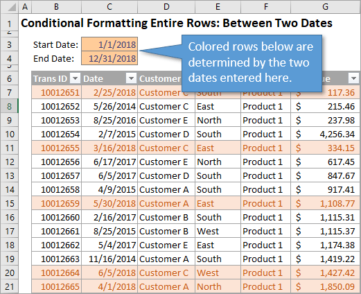 Conditional Formatting Between Dates Example