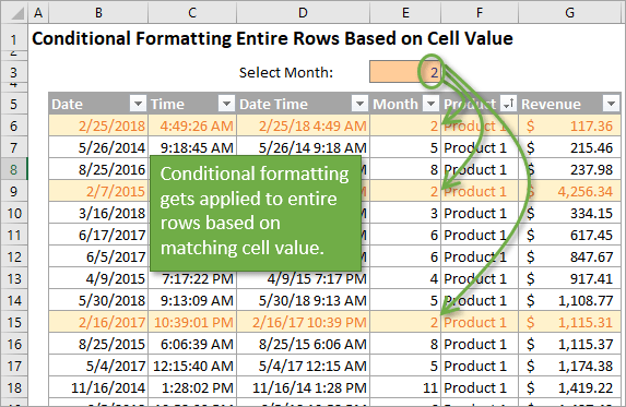 Conditional formatting applied to entire rows