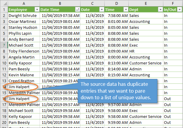Source data with duplicate entries