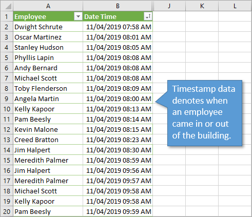 Timestamp data for attendance report
