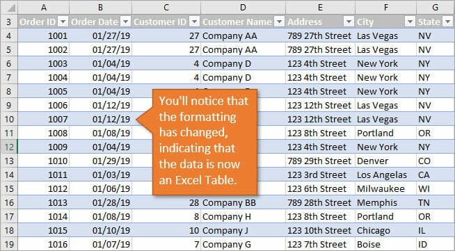 Example of Excel Table