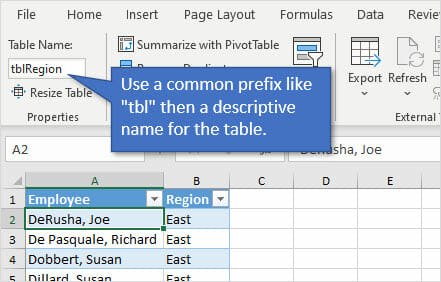 Excel Table Name Prefix tbl then Descriptive Name