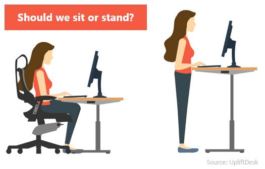 Should we sit or stand - standing desks