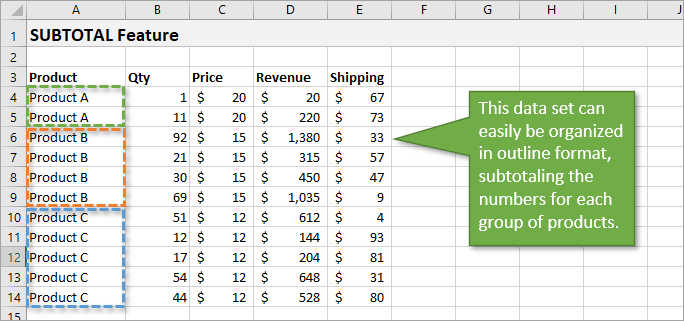 Data set before using subtotal feature