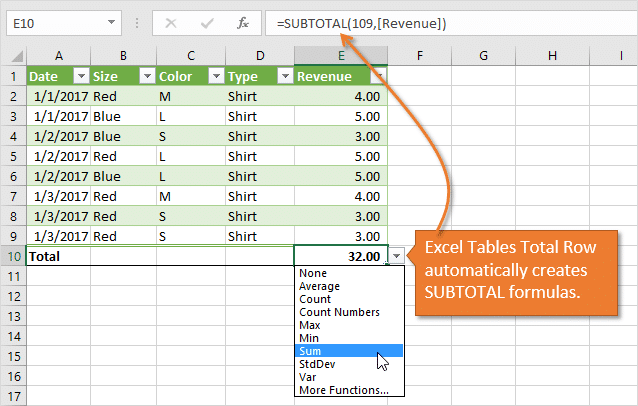 Excel-Tables-Total-Row-Creates-SUBTOTAL-Formulas-Automatically