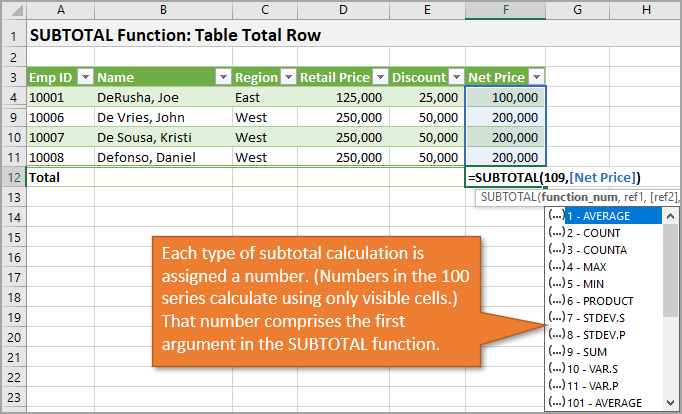 Subtotal calculations determined by designated number which is the first argument in the SUBTOTAL function
