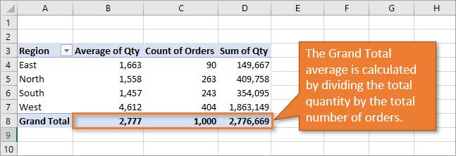 Grand total calculation