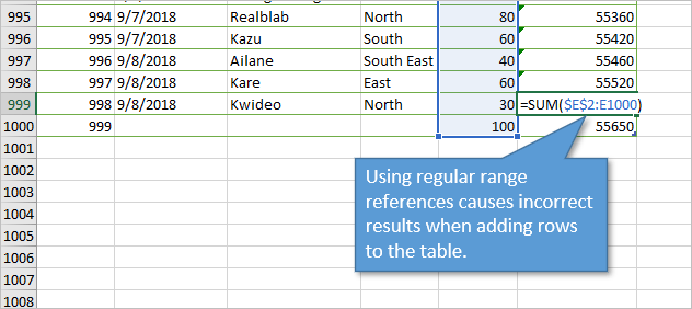 Regular Range References in Running Total Formula for Excel Tables