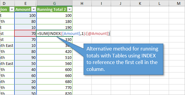 Running Total Calculation for Excel Tables using SUM and INDEX