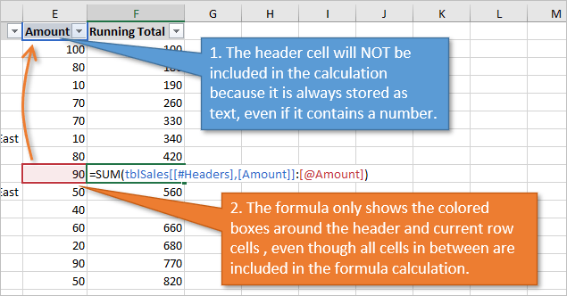 Running Total Formula Components in Excel Tables