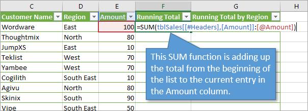 Running Total using SUM function