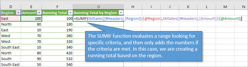 The SUMIF function is used to make a conditional running total