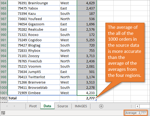 Total row average from source data