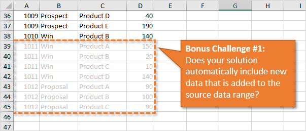 Bonus Challenge 1 - Report Include New Data that is Added to the Source Range - Excel