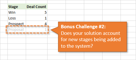 Bonus Challenge 2 - Account for Stage Name Changes