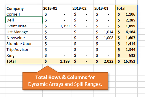 Total Rows Columns for Dynamic Arrays and Spill Ranges