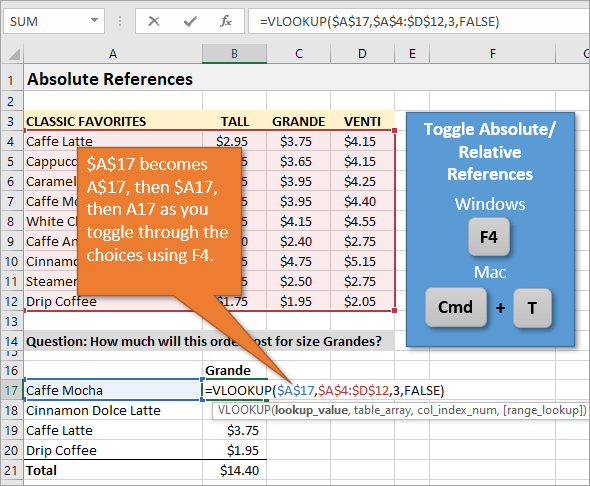 Toggle Absolute Relative Refernces using A4.