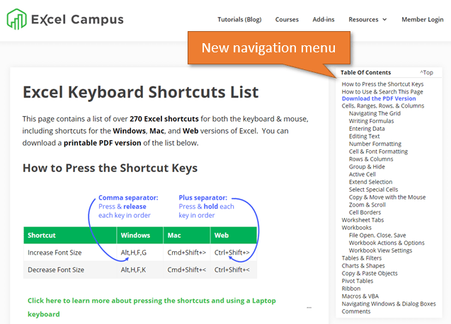 Excel Keyboard Shortcuts List with New Navigation Menu