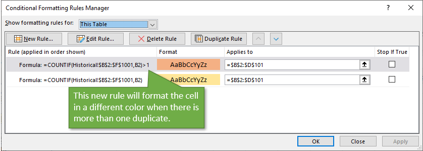 conditional formatting rules manager duplicate entries
