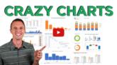 excel crazy charts
