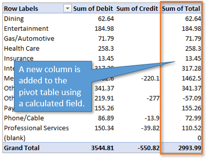 New column added to pivot table using calculated field