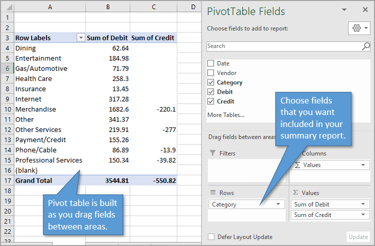 Pivot Table is built as fields are dragged to areas