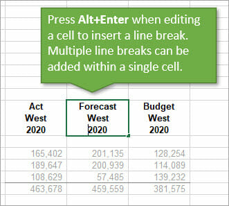 The Keyboard Shortcut to Insert a Line Break or New Line in Excel is Alt Enter