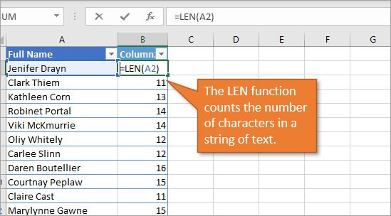 LEN function counts the number of characters