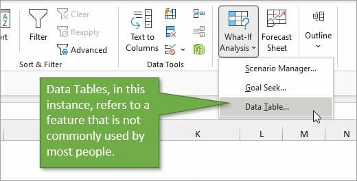Data tab what if scenarios data tables