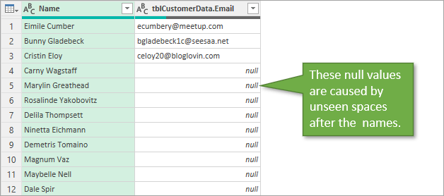 Null values in Power Query caused by spaces