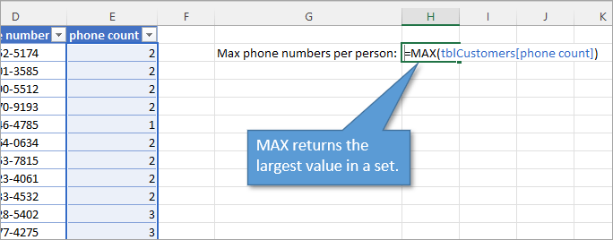 MAX returns the largest value in a set.