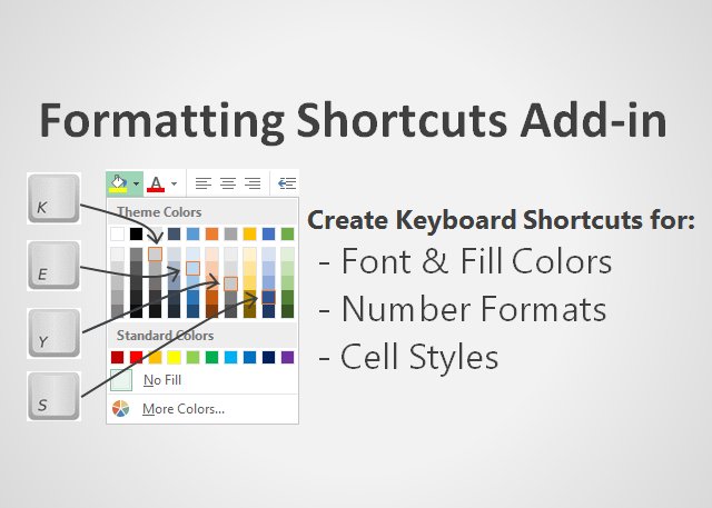 Formatting Shortcuts Logo Cover2 640x457